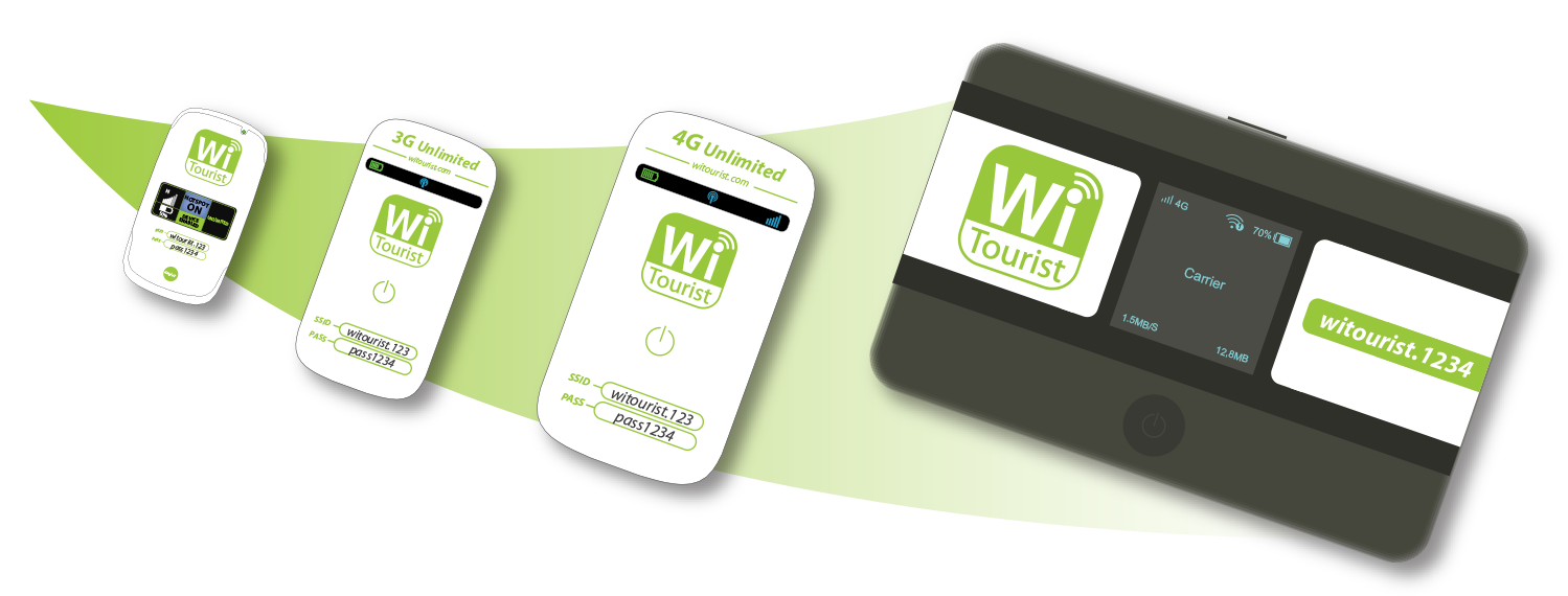 WiTourist Pocket WiFi Hotspot